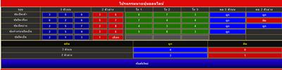 โปรแกรมโกงหวยหุ้นออนไลน์แจกฟรีของ casinobet168.com