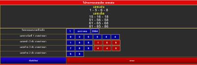 โปรแกรมเลขเด็ด เลขเด่นแจกฟรีของ  casinobet168.com