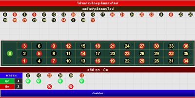 โปรแกรมโกงรูเล็ตออนไลน์แจกฟรีของ casinobet168.com